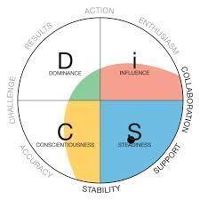 disc myths everything disc circle