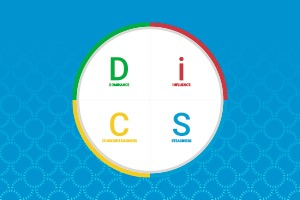 Everything DiSC Theory | about DiSC